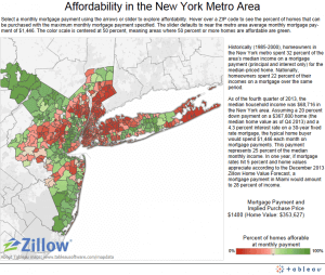 New York May Be More Affordable Than You Think