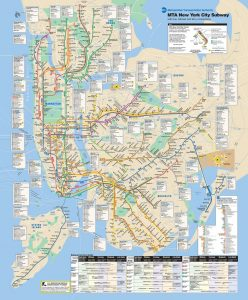 A Practical Guide to Understanding Distance in NYC