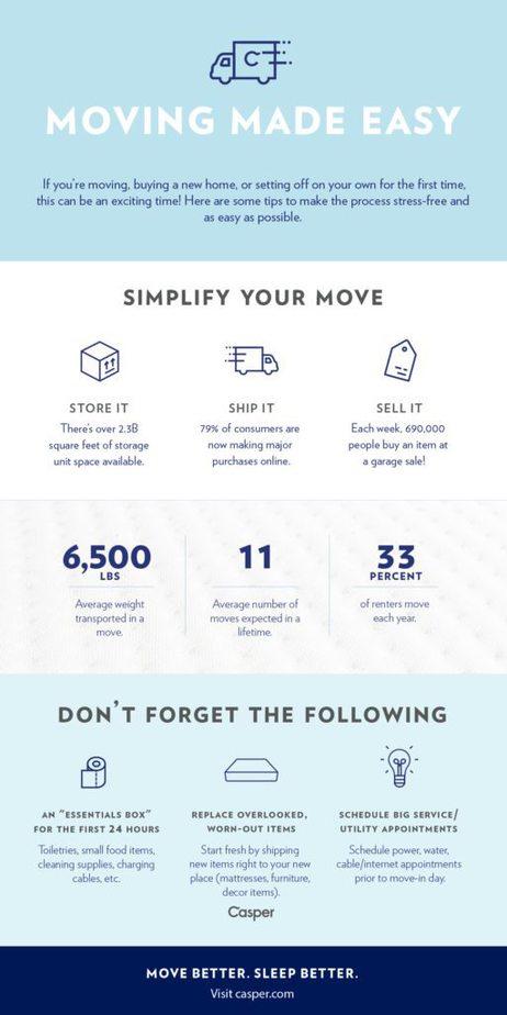 5 Ways to Make Moving Stress Free