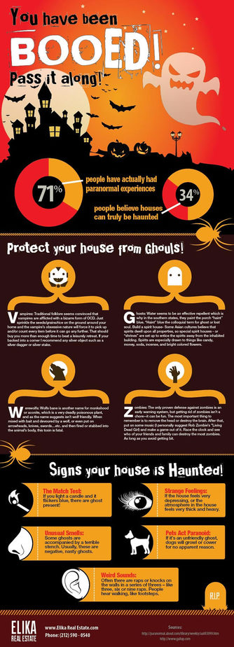 5 Signs your House is Haunted - Happy Halloween