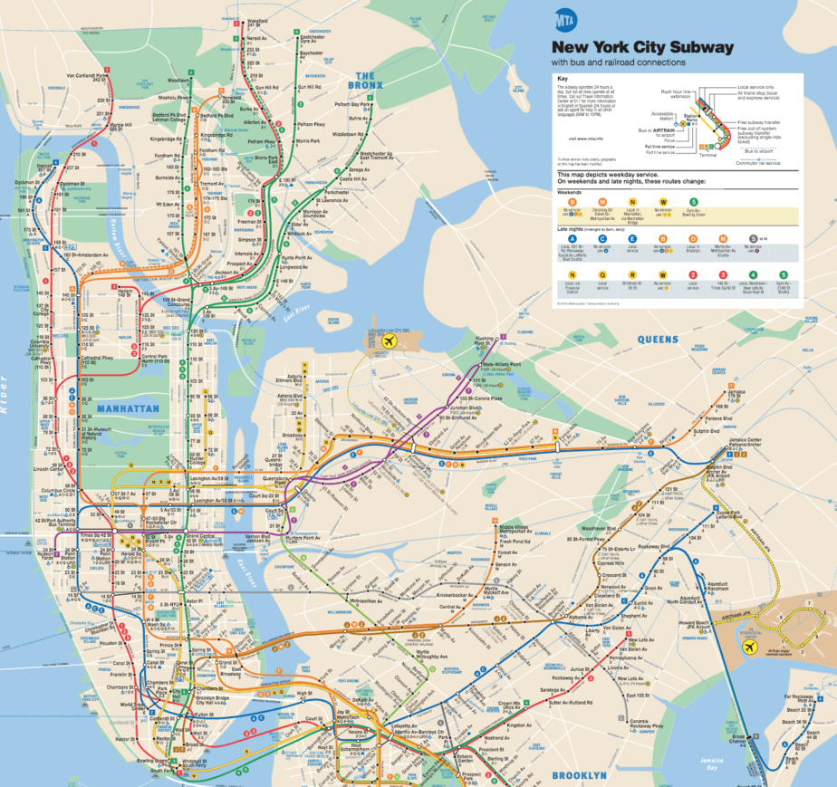 Subway Closures Affecting Housing Prices in NY Neighborhoods
