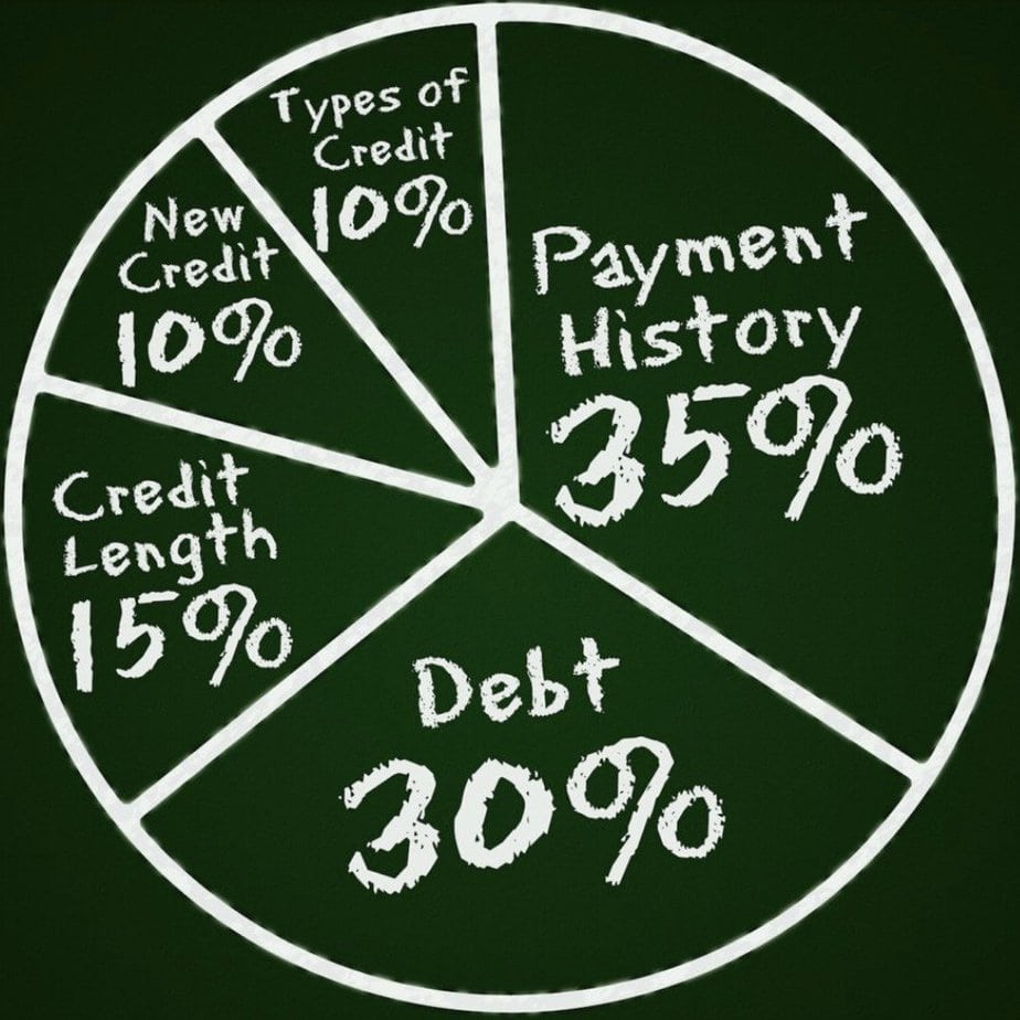 Boost Your Credit Score Fast